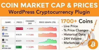 1558191953_coinmarketcap-cryptocurrency-plugin.jpg